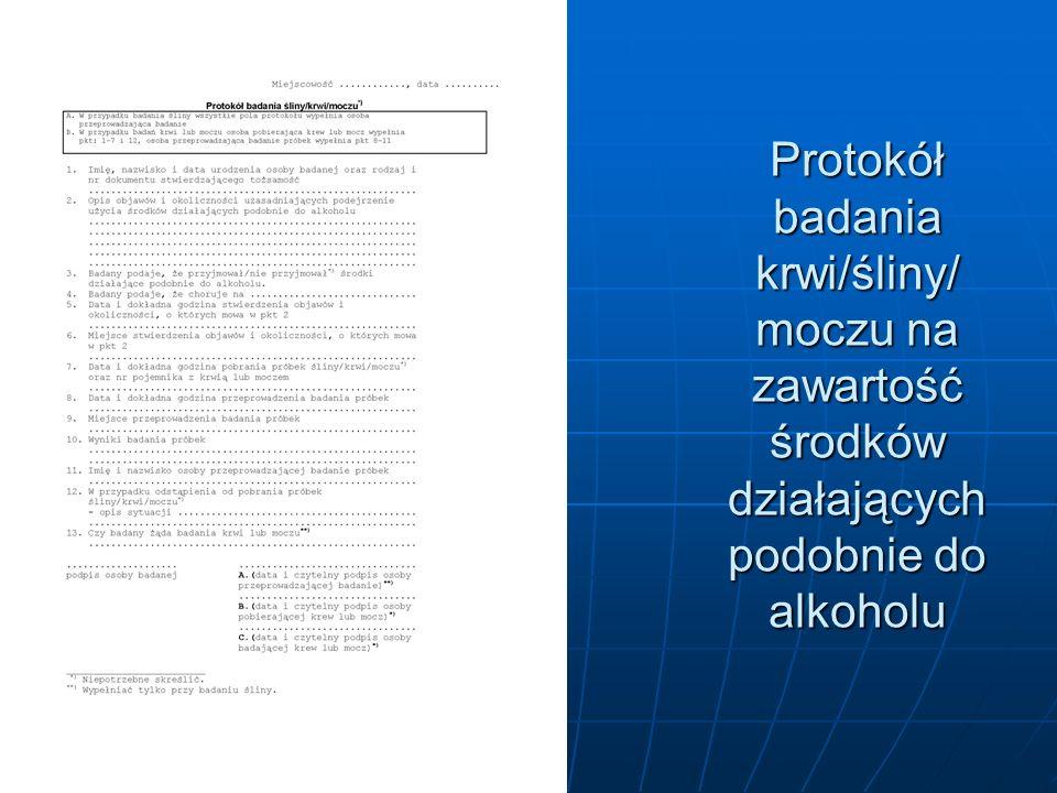Protokół badania krwi/śliny/ moczu na zawartość środków działających podobnie do alkoholu