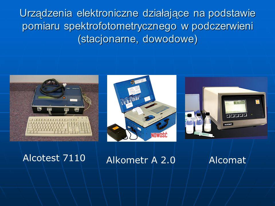 Urządzenia elektroniczne działające na zasadzie elektrodowego utleniania alkoholu (podręczne – przenośne, do badań wstępnych, orientacyjnych, nie dowodowe) Alkotest 7410 PlusAlcoSensor IVIntox 400