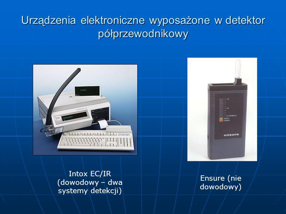 Inne urządzenia kontrolujące zawartość alkoholu w wydychanym powietrzu (osobiste) Alco CheckLatarka Alcoblow – pomiar pasywny