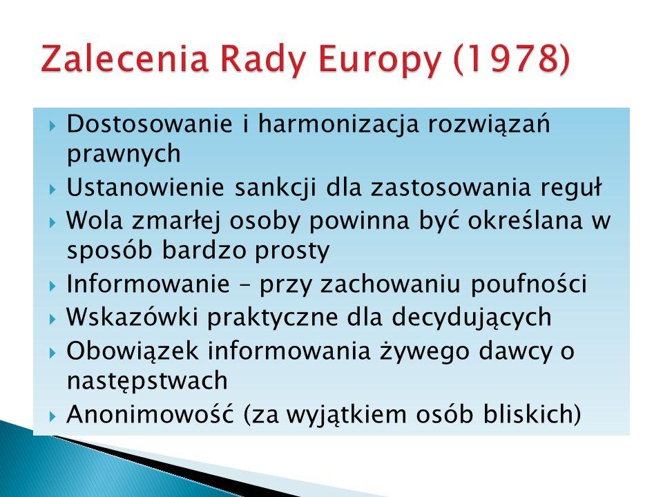 Dostosowanie i harmonizacja rozwiązań prawnych Ustanowienie sankcji dla zastosowania reguł Wola zmarłej osoby powinna być określana w sposób bardzo pr