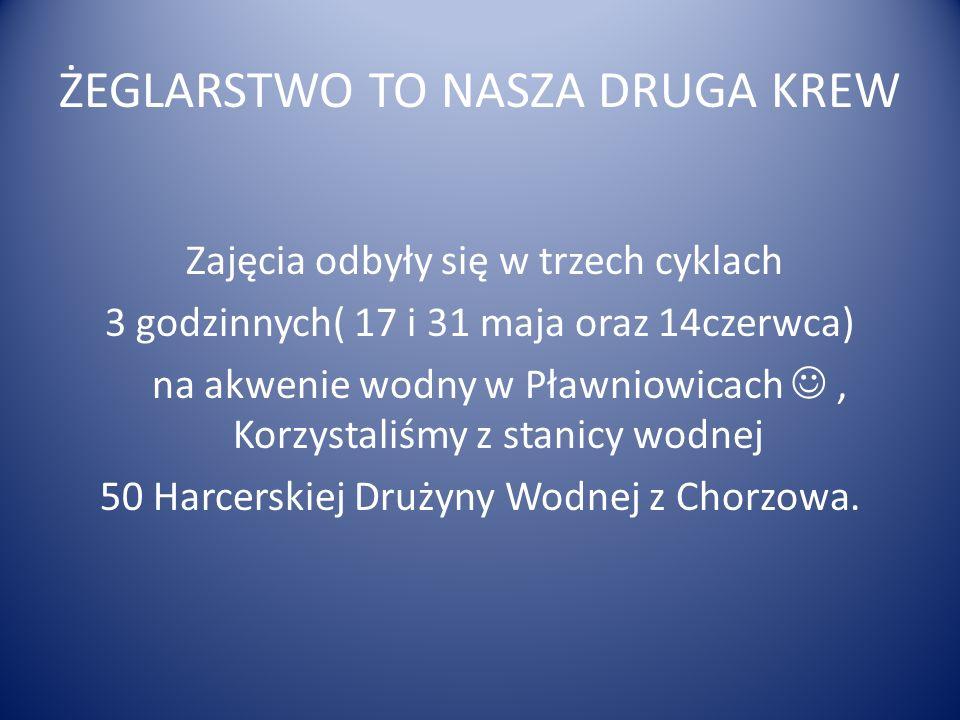 ŻEGLARSTWO TO NASZA DRUGA KREW Zajęcia odbyły się w trzech cyklach 3 godzinnych( 17 i 31 maja oraz 14czerwca) na akwenie wodny w Pławniowicach, Korzys