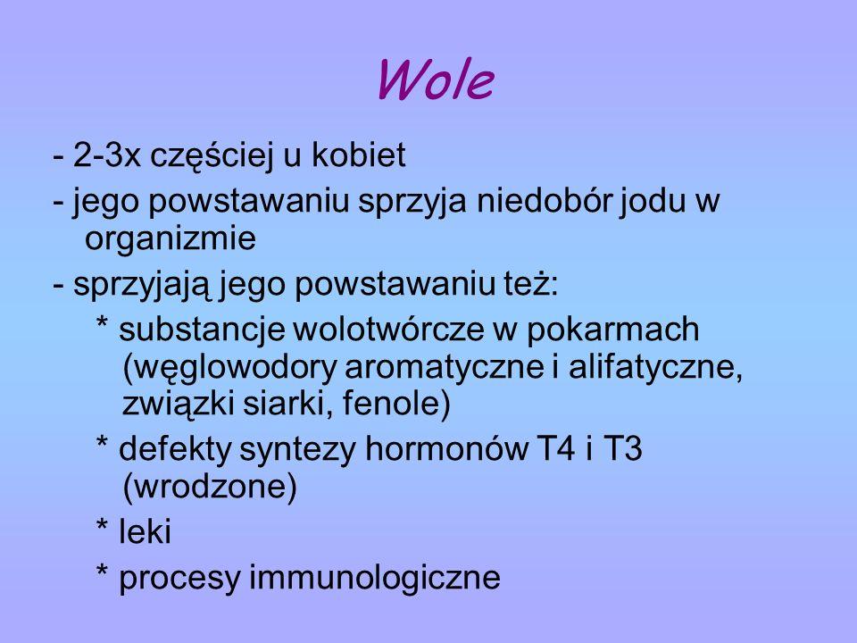 Wole - 2-3x częściej u kobiet - jego powstawaniu sprzyja niedobór jodu w organizmie - sprzyjają jego powstawaniu też: * substancje wolotwórcze w pokar