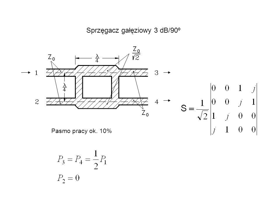 Sprzęgacz kierunkowy P1P1 P4P4 Sprzężenie Kierunkowość Izolacja [dB] P 1 – P 4 P3P3