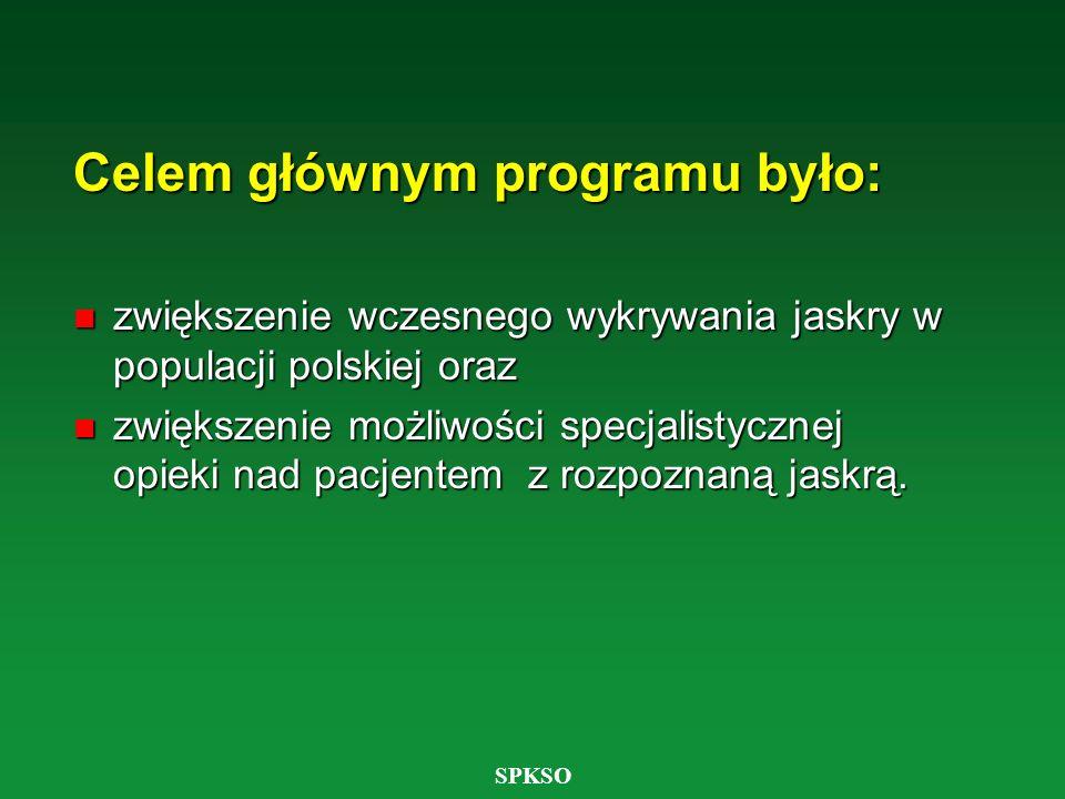 SPKSO Celem głównym programu było: n zwiększenie wczesnego wykrywania jaskry w populacji polskiej oraz n zwiększenie możliwości specjalistycznej opiek