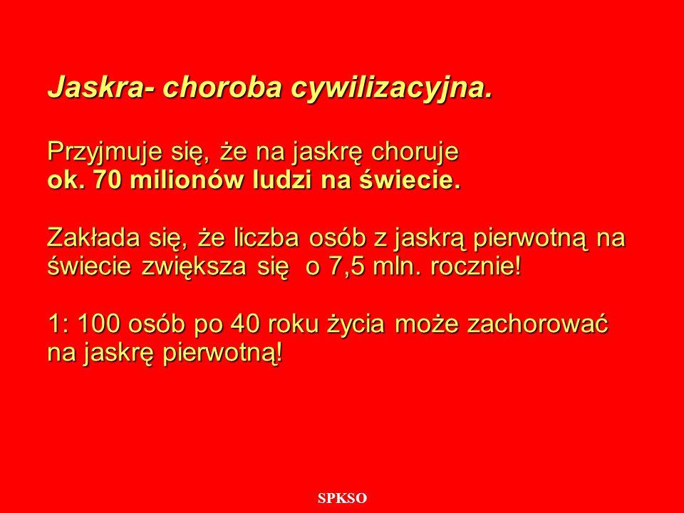 SPKSO Jaskra- choroba cywilizacyjna. Przyjmuje się, że na jaskrę choruje ok. 70 milionów ludzi na świecie. Zakłada się, że liczba osób z jaskrą pierwo