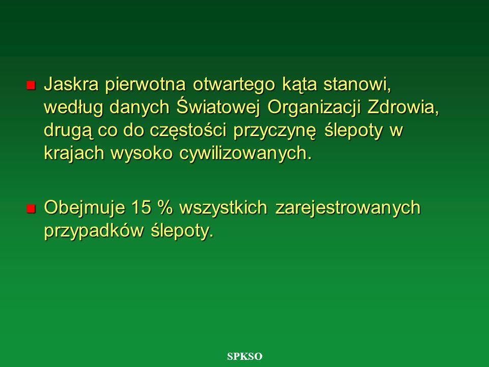 SPKSO n Jaskra pierwotna otwartego kąta stanowi, według danych Światowej Organizacji Zdrowia, drugą co do częstości przyczynę ślepoty w krajach wysoko