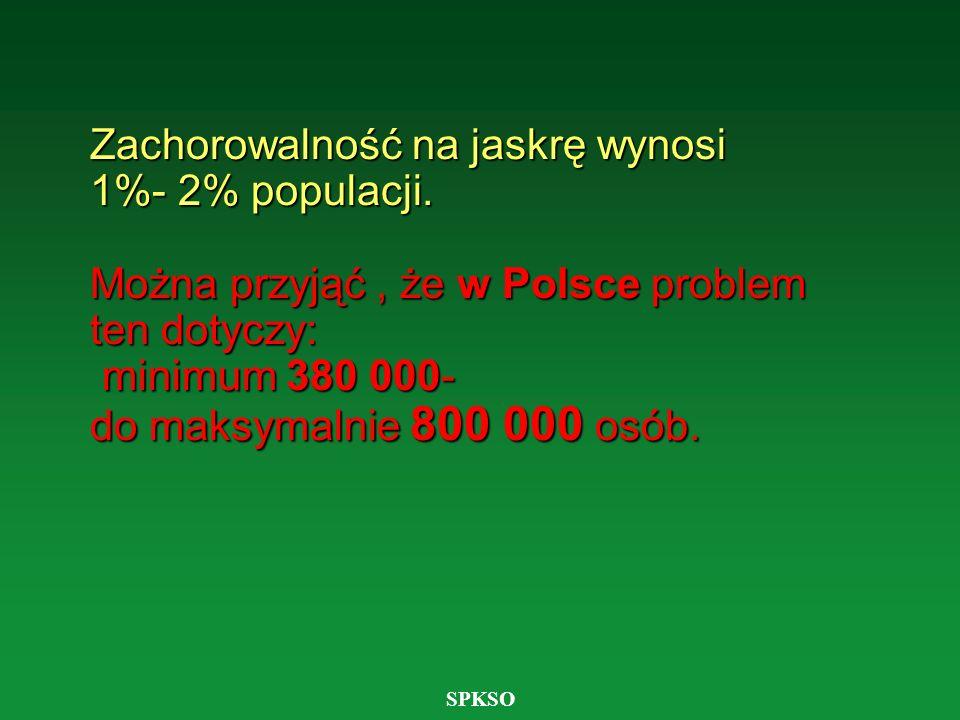 SPKSO Zachorowalność na jaskrę wynosi 1%- 2% populacji. Można przyjąć, że w Polsce problem ten dotyczy: minimum 380 000- do maksymalnie 800 000 osób.