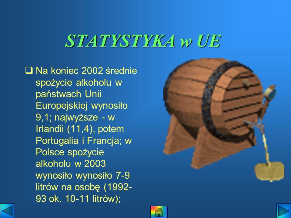 STATYSTYKA w UE Na koniec 2002 średnie spożycie alkoholu w państwach Unii Europejskiej wynosiło 9,1; najwyższe - w Irlandii (11,4), potem Portugalia i Francja; w Polsce spożycie alkoholu w 2003 wynosiło wynosiło 7-9 litrów na osobę (1992- 93 ok.