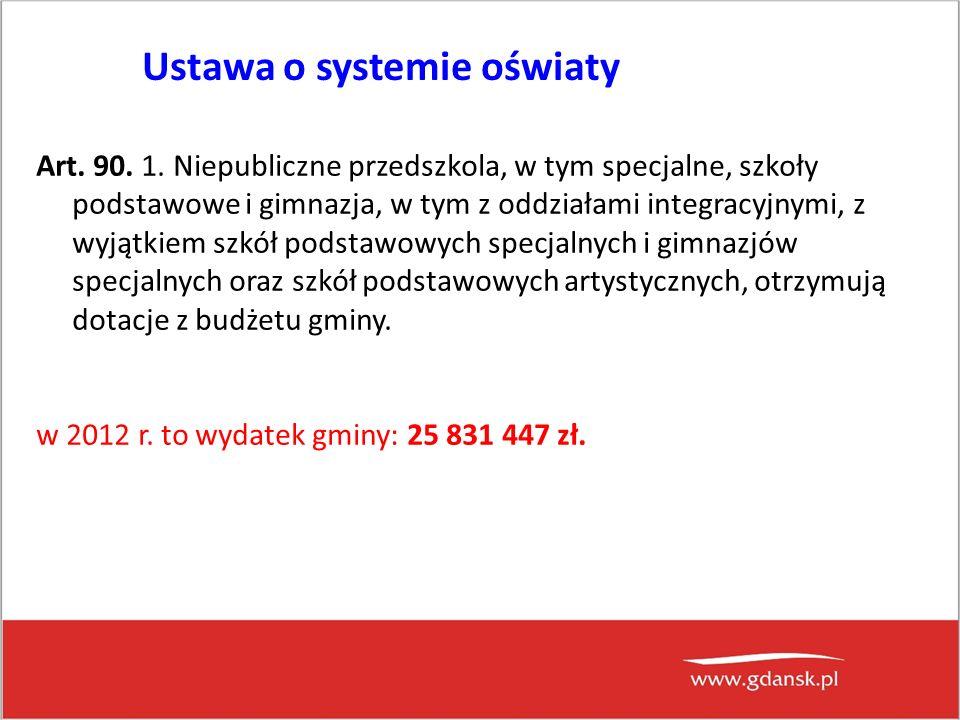 Ustawa o systemie oświaty Art. 90. 1.