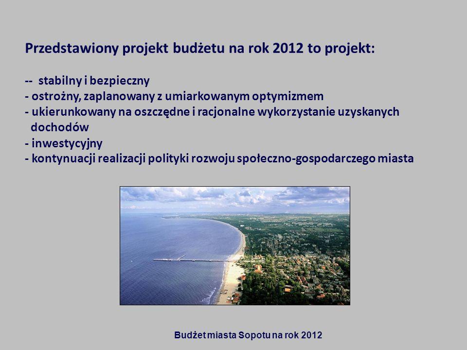 Budżet miasta Sopotu na rok 2012 Przedstawiony projekt budżetu na rok 2012 to projekt: -- stabilny i bezpieczny - ostrożny, zaplanowany z umiarkowanym optymizmem - ukierunkowany na oszczędne i racjonalne wykorzystanie uzyskanych dochodów - inwestycyjny - kontynuacji realizacji polityki rozwoju społeczno-gospodarczego miasta