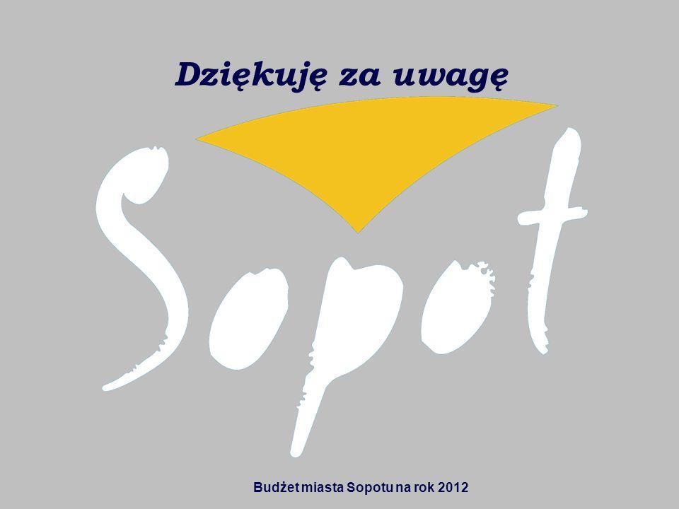 Budżet miasta Sopotu na rok 2012 Dziękuję za uwagę