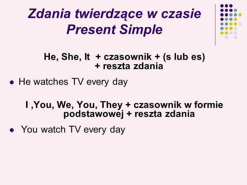 Zdania twierdzące w czasie Present Simple He, She, It + czasownik + (s lub es) + reszta zdania He watches TV every day I,You, We, You, They + czasowni