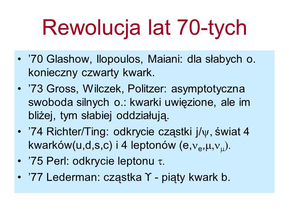 Rewolucja lat 70-tych 70 Glashow, Ilopoulos, Maiani: dla słabych o. konieczny czwarty kwark. 73 Gross, Wilczek, Politzer: asymptotyczna swoboda silnyc