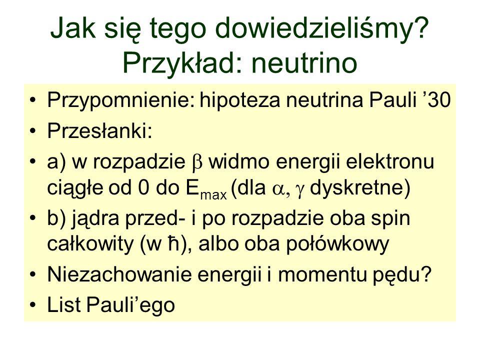 Jak się tego dowiedzieliśmy? Przykład: neutrino Przypomnienie: hipoteza neutrina Pauli 30 Przesłanki: a) w rozpadzie widmo energii elektronu ciągłe od