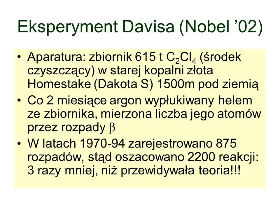 Eksperyment Davisa (Nobel 02) Aparatura: zbiornik 615 t C 2 Cl 4 (środek czyszczący) w starej kopalni złota Homestake (Dakota S) 1500m pod ziemią Co 2