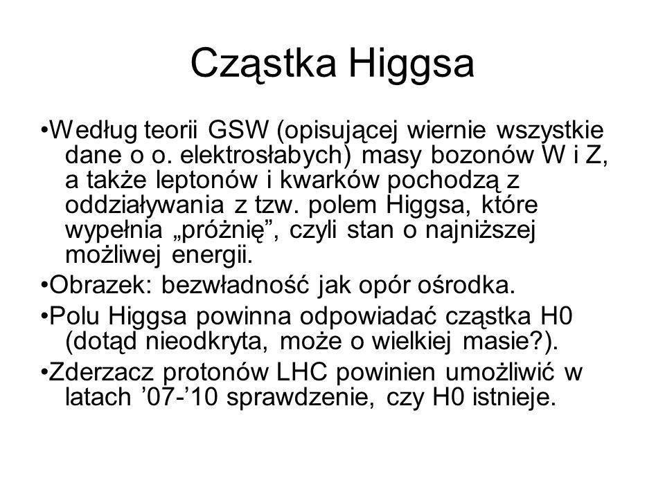 Cząstka Higgsa Według teorii GSW (opisującej wiernie wszystkie dane o o. elektrosłabych) masy bozonów W i Z, a także leptonów i kwarków pochodzą z odd
