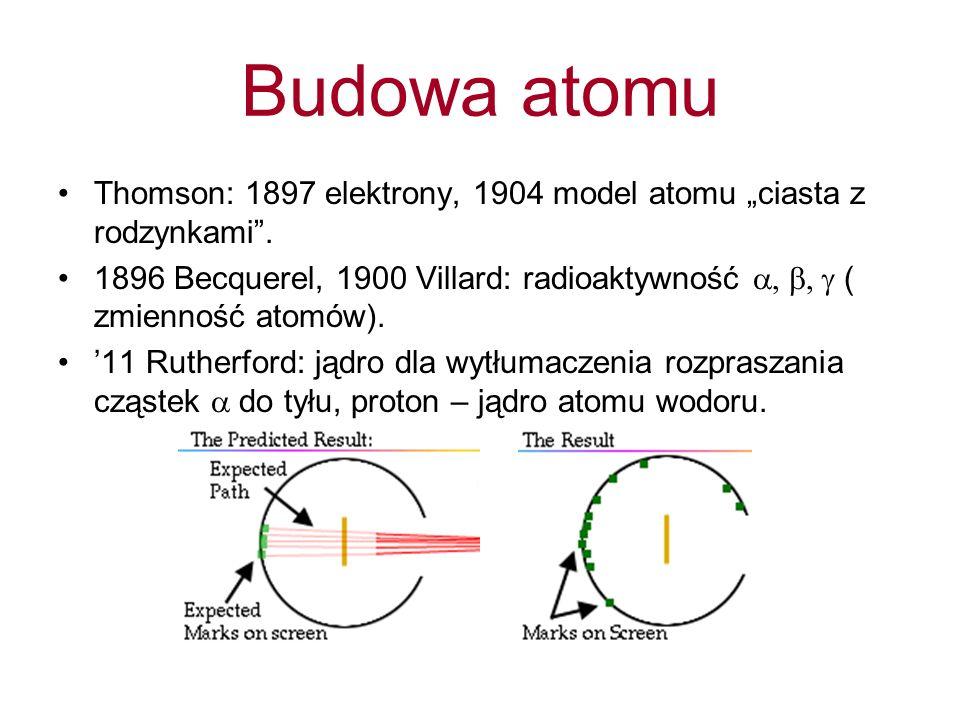 Tabela kwarków KwarkMasa [MeV/c 2 ]Ładunek [e] Górny u~4~4+2/3 Dolny d~6~6-1/3 Dziwny s~130-1/3 Powabny c~1300+2/3 Piękny b~4300-1/3 Szczytowy t~175000+2/3