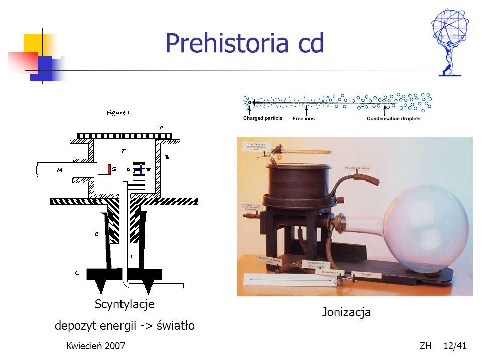 Kwiecień 2007 ZH 12/41 Prehistoria cd Scyntylacje depozyt energii -> światło Jonizacja