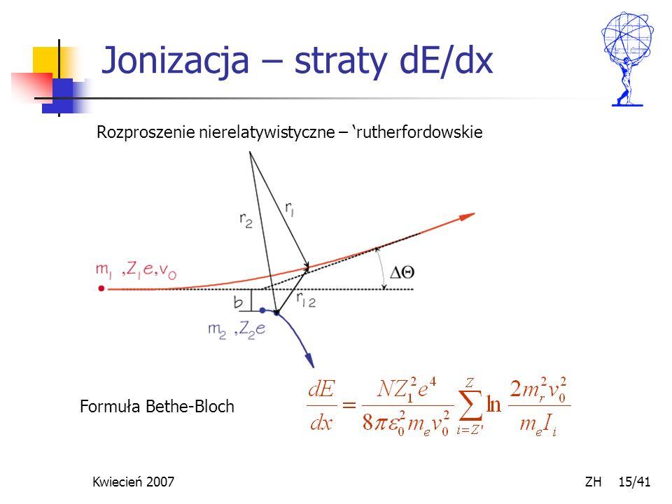 Kwiecień 2007 ZH 15/41 Jonizacja – straty dE/dx Formuła Bethe-Bloch Rozproszenie nierelatywistyczne – rutherfordowskie