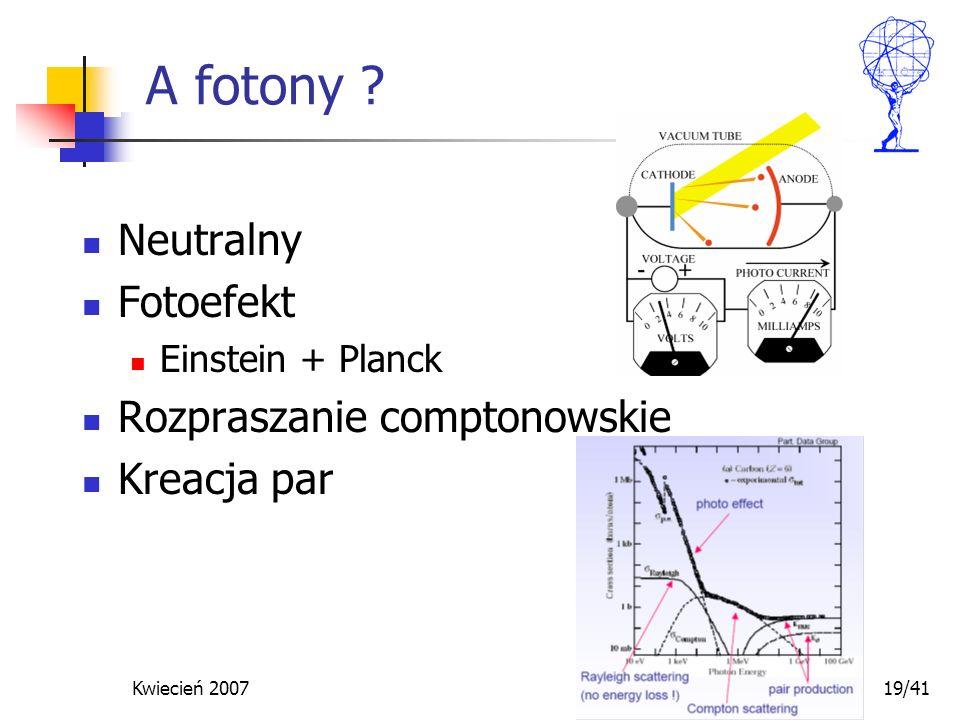 Kwiecień 2007 ZH 19/41 A fotony ? Neutralny Fotoefekt Einstein + Planck Rozpraszanie comptonowskie Kreacja par