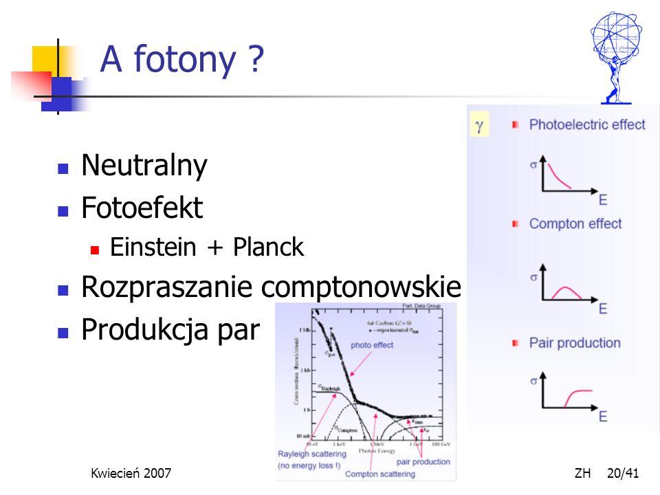 Kwiecień 2007 ZH 20/41 A fotony ? Neutralny Fotoefekt Einstein + Planck Rozpraszanie comptonowskie Produkcja par