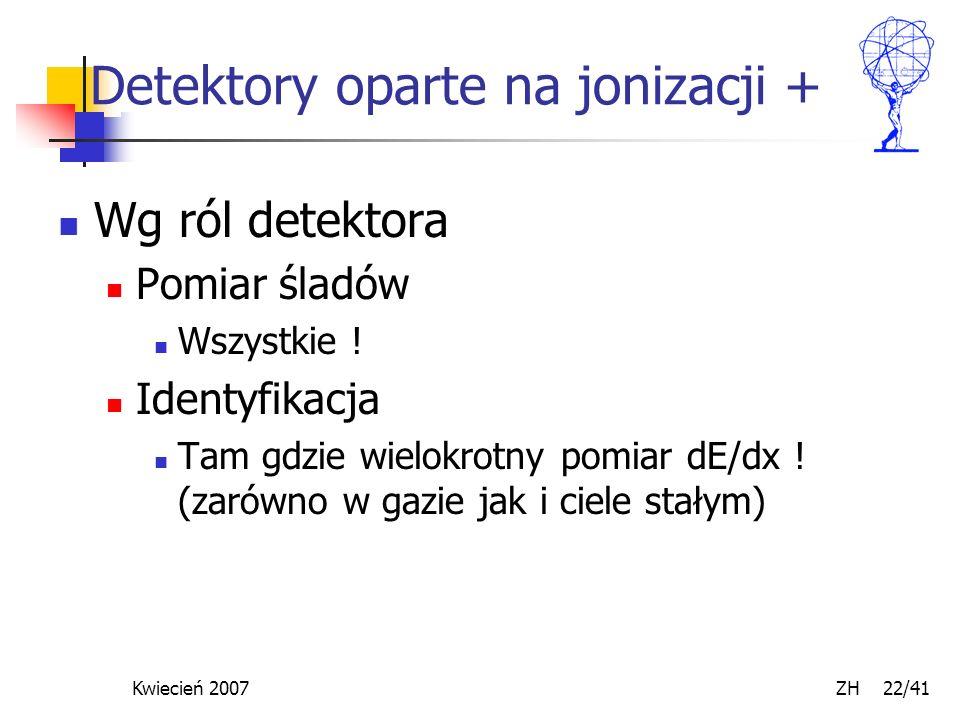 Kwiecień 2007 ZH 22/41 Detektory oparte na jonizacji + Wg ról detektora Pomiar śladów Wszystkie ! Identyfikacja Tam gdzie wielokrotny pomiar dE/dx ! (