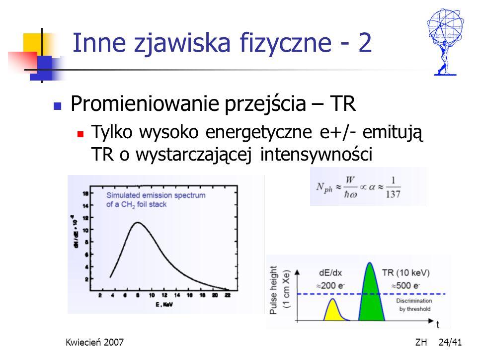Kwiecień 2007 ZH 24/41 Inne zjawiska fizyczne - 2 Promieniowanie przejścia – TR Tylko wysoko energetyczne e+/- emitują TR o wystarczającej intensywnoś