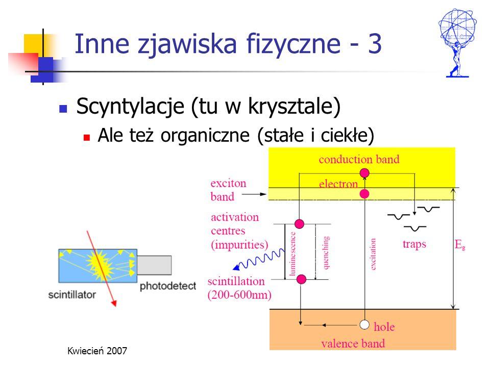 Kwiecień 2007 ZH 26/41 Inne zjawiska fizyczne - 3 Scyntylacje (tu w krysztale) Ale też organiczne (stałe i ciekłe)
