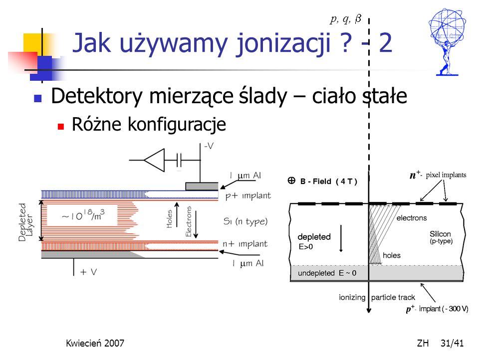 Kwiecień 2007 ZH 31/41 Jak używamy jonizacji ? - 2 p, q, Detektory mierzące ślady – ciało stałe Różne konfiguracje
