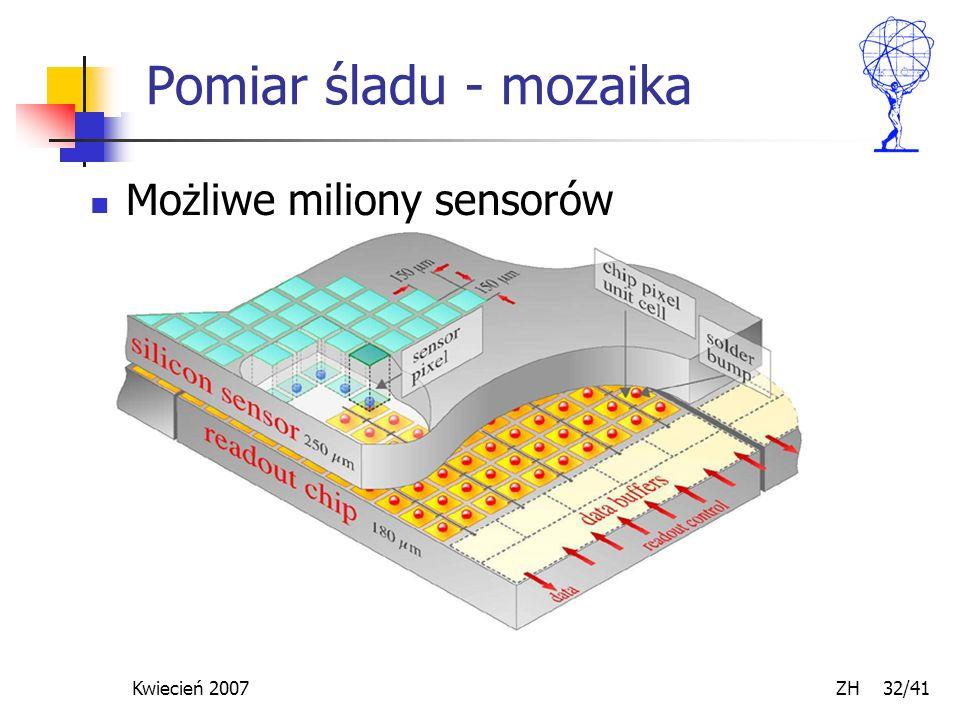 Kwiecień 2007 ZH 32/41 Pomiar śladu - mozaika Możliwe miliony sensorów