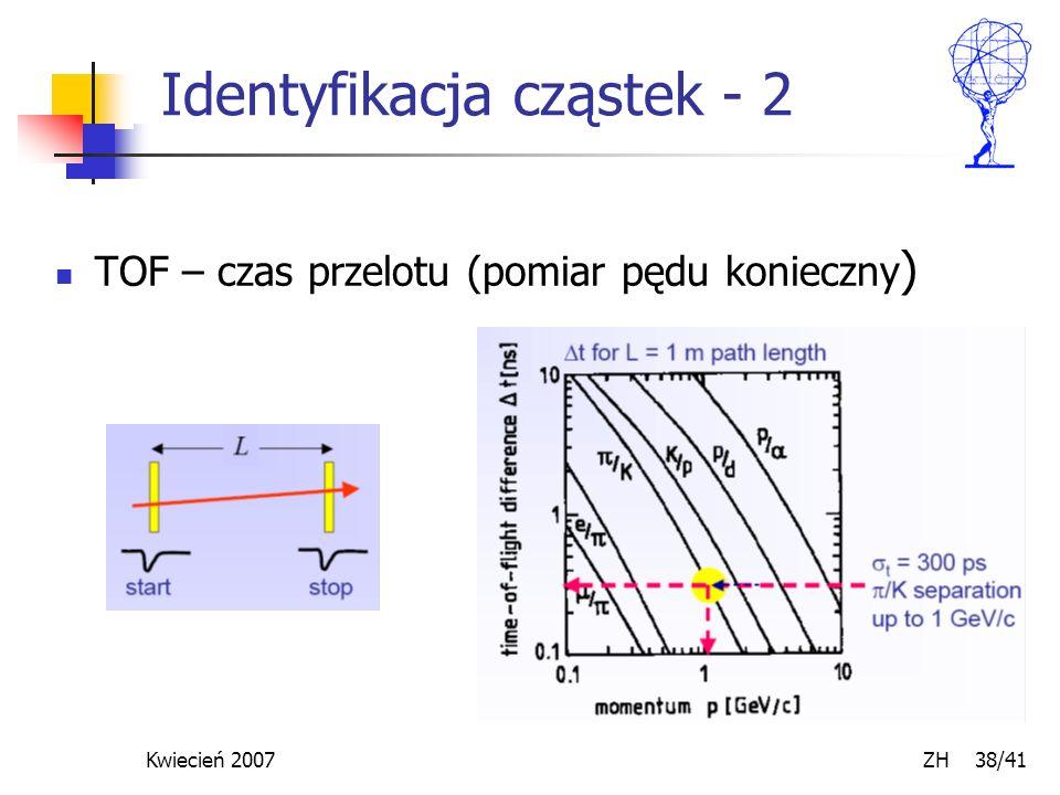 Kwiecień 2007 ZH 38/41 Identyfikacja cząstek - 2 TOF – czas przelotu (pomiar pędu konieczny )