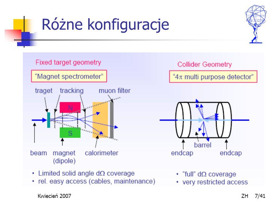 Kwiecień 2007 ZH 18/41 Elektrony Trochę inaczej – bo lekkie (e+/e-) Znacznie wcześniej min jonizacji Promieniowanie hamowania