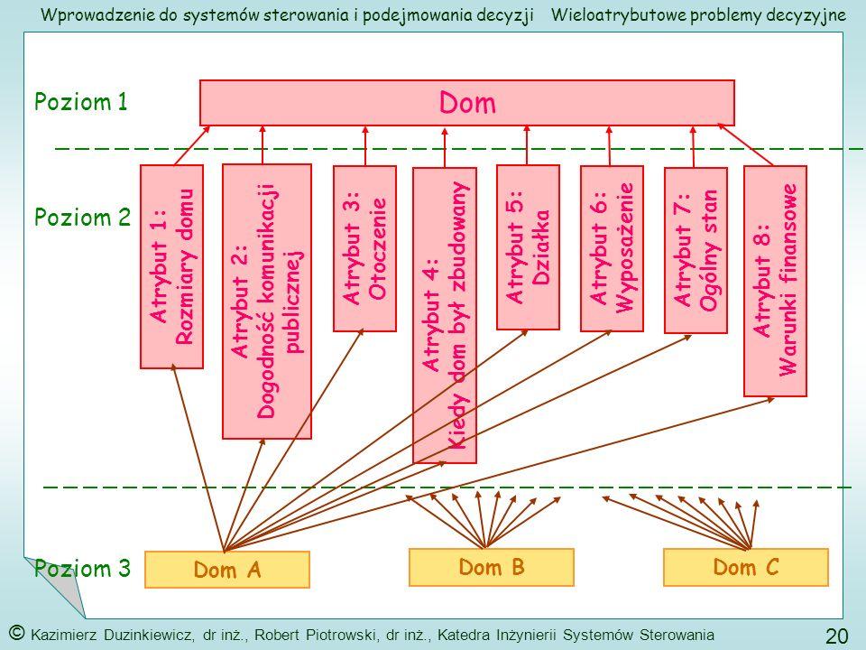 Wprowadzenie do systemów sterowania i podejmowania decyzji © Kazimierz Duzinkiewicz, dr inż., Robert Piotrowski, dr inż., Katedra Inżynierii Systemów