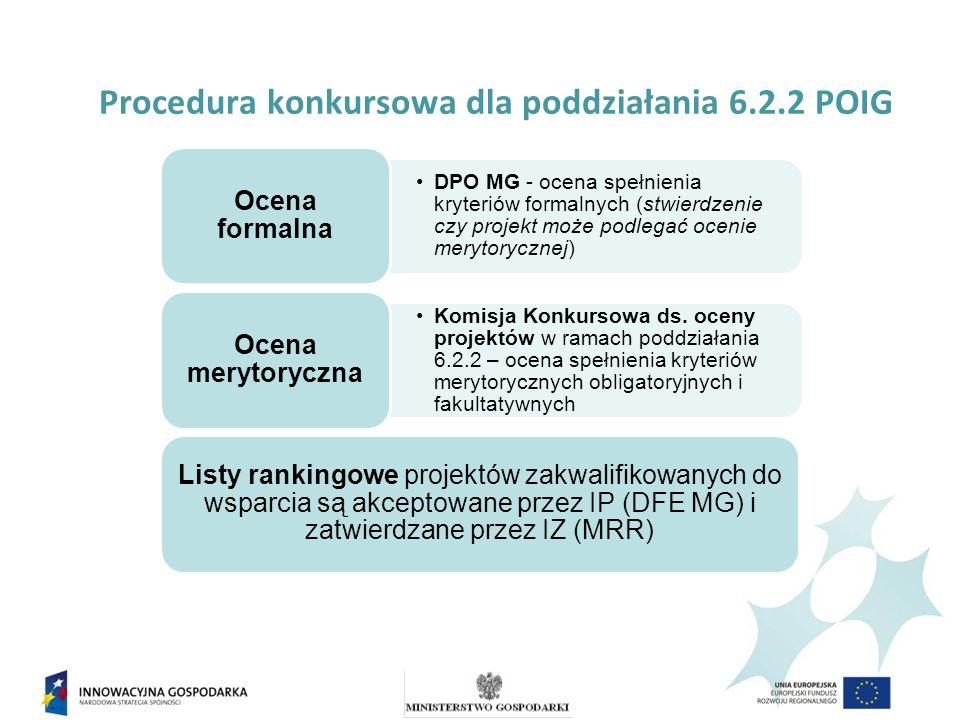 Procedura konkursowa dla poddziałania 6.2.2 POIG DPO MG - ocena spełnienia kryteriów formalnych (stwierdzenie czy projekt może podlegać ocenie merytorycznej) Ocena formalna Komisja Konkursowa ds.