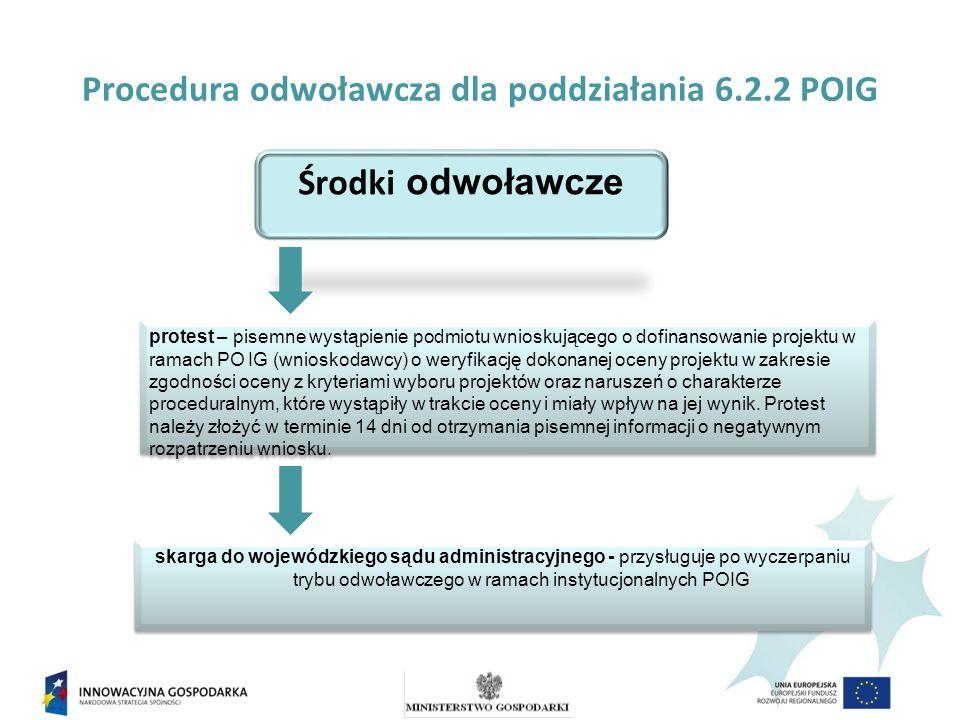 Procedura odwoławcza dla poddziałania 6.2.2 POIG Środki odwoławcze protest – pisemne wystąpienie podmiotu wnioskującego o dofinansowanie projektu w ramach PO IG (wnioskodawcy) o weryfikację dokonanej oceny projektu w zakresie zgodności oceny z kryteriami wyboru projektów oraz naruszeń o charakterze proceduralnym, które wystąpiły w trakcie oceny i miały wpływ na jej wynik.
