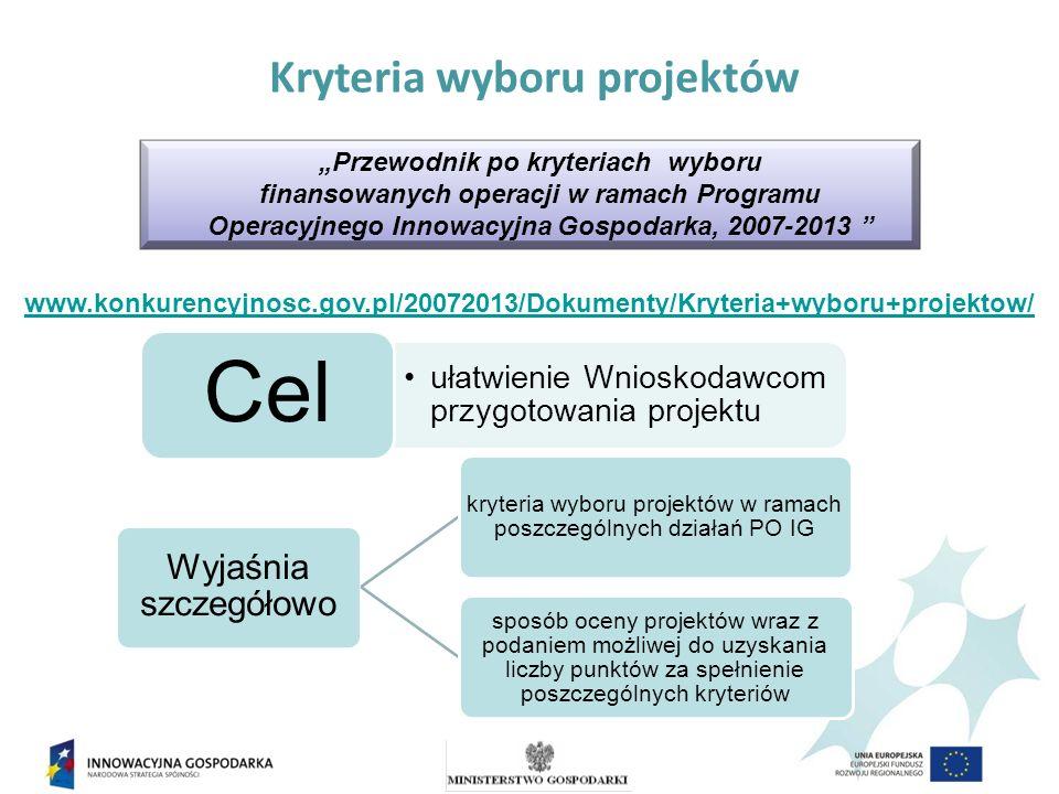 Kryteria wyboru projektów Przewodnik po kryteriach wyboru finansowanych operacji w ramach Programu Operacyjnego Innowacyjna Gospodarka, 2007-2013 www.konkurencyjnosc.gov.pl/20072013/Dokumenty/Kryteria+wyboru+projektow/ ułatwienie Wnioskodawcom przygotowania projektu Cel Wyjaśnia szczegółowo kryteria wyboru projektów w ramach poszczególnych działań PO IG sposób oceny projektów wraz z podaniem możliwej do uzyskania liczby punktów za spełnienie poszczególnych kryteriów