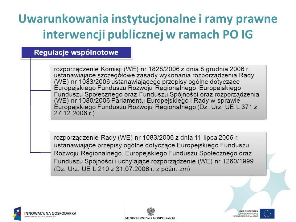 Uwarunkowania instytucjonalne i ramy prawne interwencji publicznej w ramach PO IG Regulacje wspólnotowe rozporządzenie Rady (WE) nr 1083/2006 z dnia 11 lipca 2006 r.