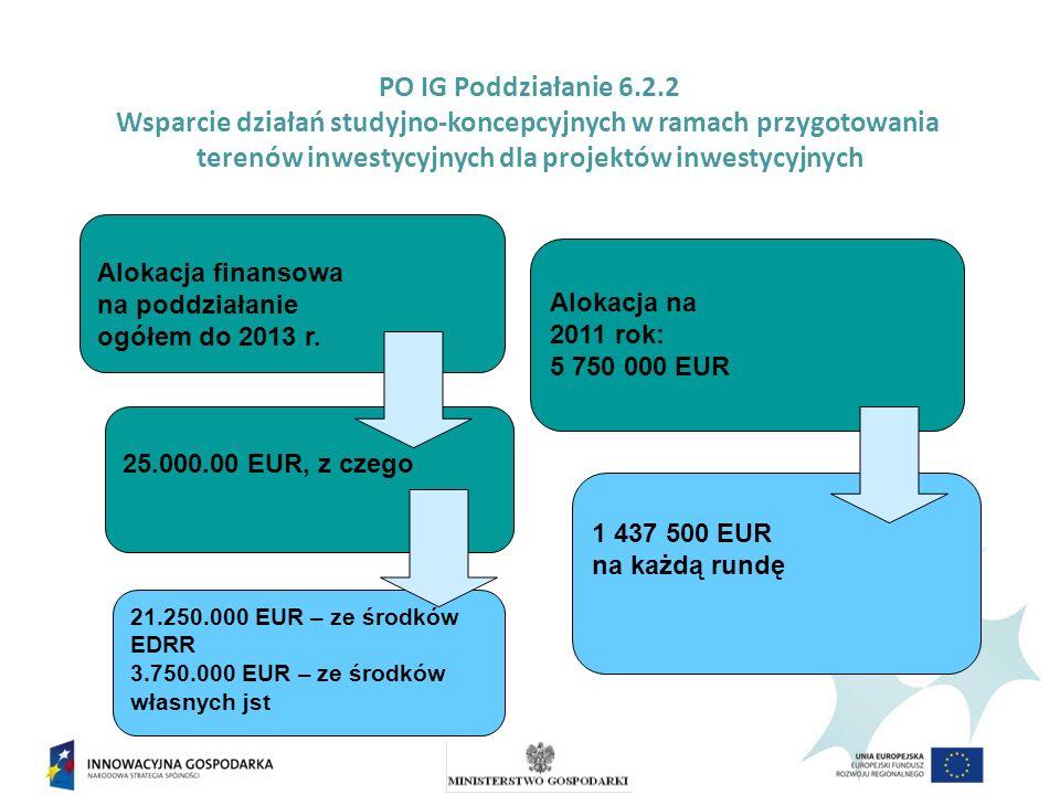 PO IG Poddziałanie 6.2.2 Wsparcie działań studyjno-koncepcyjnych w ramach przygotowania terenów inwestycyjnych dla projektów inwestycyjnych Kwalifikowalność wydatków - ramy czasowe W ramach PO IG: 1 stycznia 2007 r.