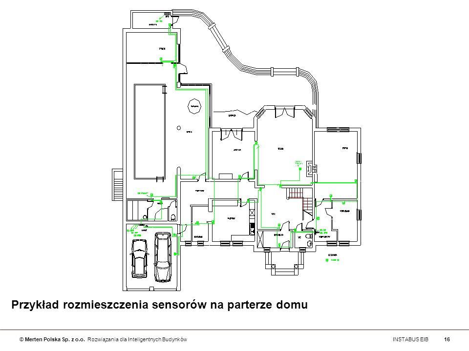 © Merten Polska Sp. z o.o. Rozwiązania dla Inteligentnych Budynków INSTABUS EIB16 Przykład rozmieszczenia sensorów na parterze domu