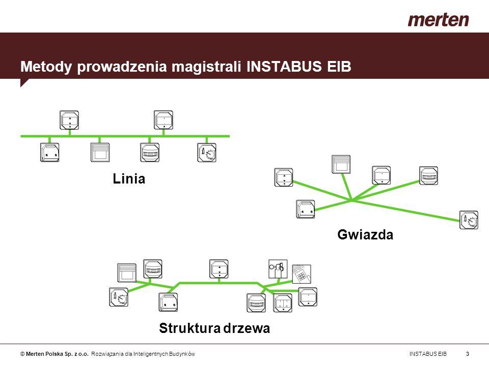 © Merten Polska Sp. z o.o. Rozwiązania dla Inteligentnych Budynków INSTABUS EIB3 Metody prowadzenia magistrali INSTABUS EIB Linia Struktura drzewa Gwi