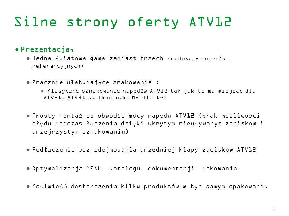 14 Silne strony oferty ATV12 Prezentacja, Jedna światowa gama zamiast trzech (redukcja numerów referencyjnych) Znacznie ułatwiające znakowanie : Klasy