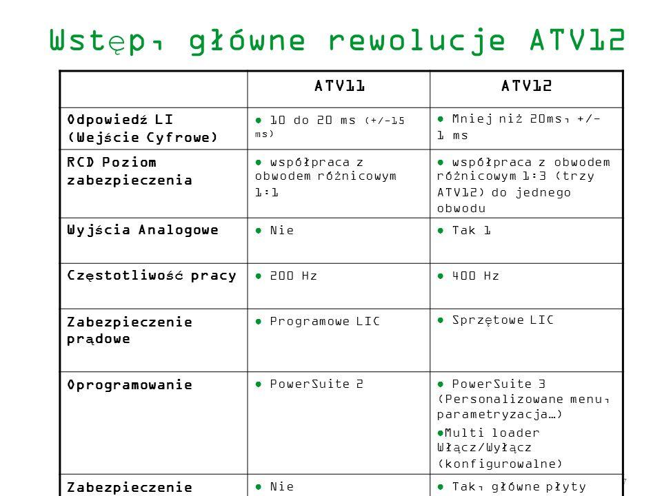 7 Wstęp, główne rewolucje ATV12 ATV11ATV12 Odpowiedź LI (Wejście Cyfrowe) 10 do 20 ms (+/-15 ms) Mniej niż 20ms, +/- 1 ms RCD Poziom zabezpieczenia ws