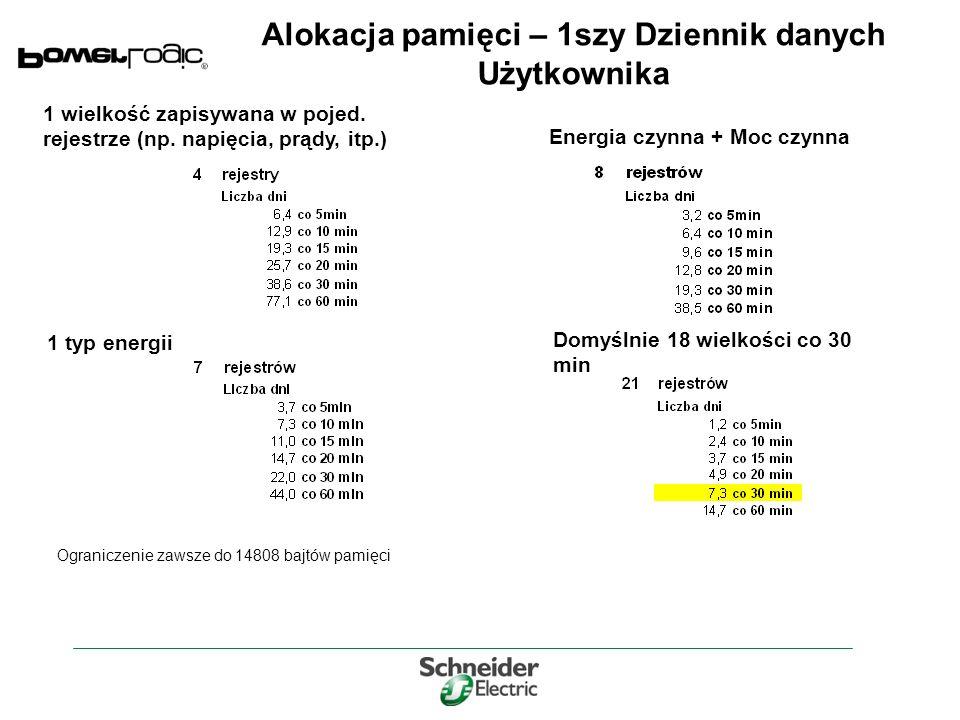 Alokacja pamięci – 1szy Dziennik danych Użytkownika 1 wielkość zapisywana w pojed.