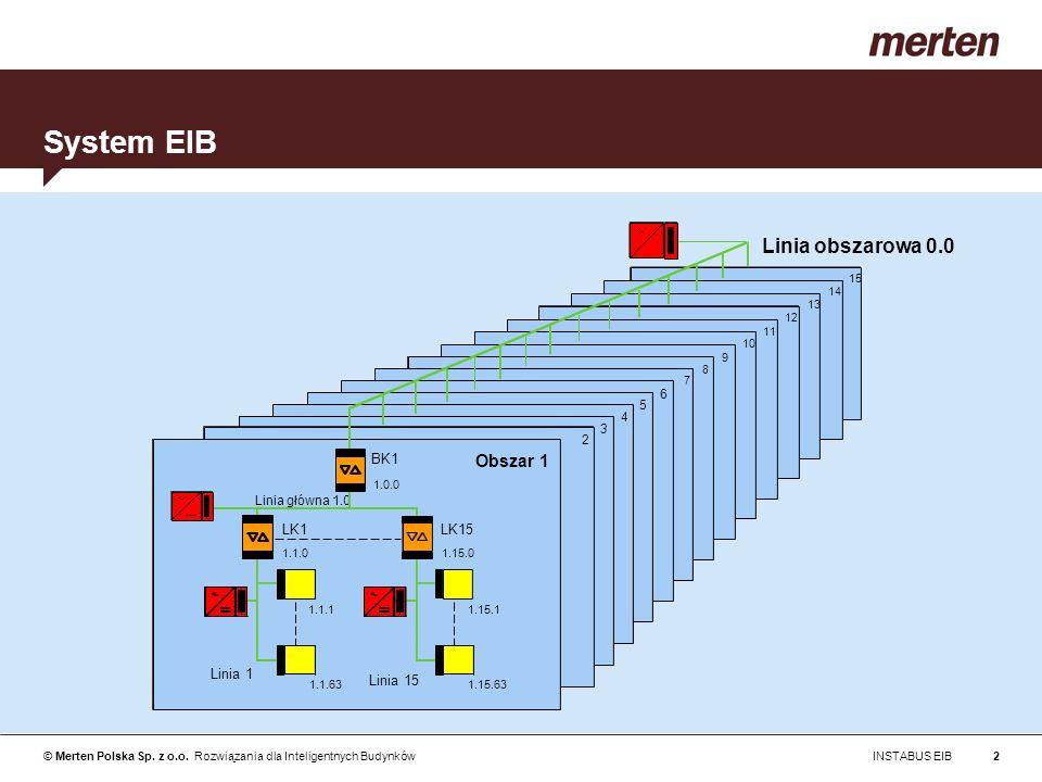 © Merten Polska Sp. z o.o. Rozwiązania dla Inteligentnych Budynków INSTABUS EIB2 System EIB 3 4 5 6 7 8 9 10 11 12 13 14 15 Linia obszarowa 0.0 Linia