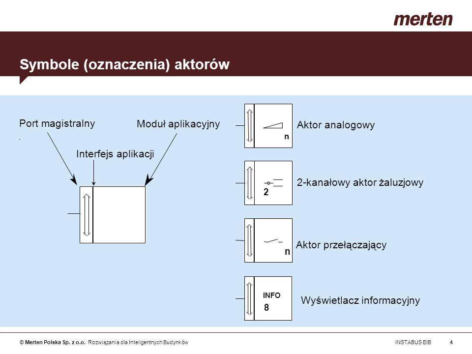 © Merten Polska Sp. z o.o. Rozwiązania dla Inteligentnych Budynków INSTABUS EIB4 Symbole (oznaczenia) aktorów Port magistralny Moduł aplikacyjny Inter