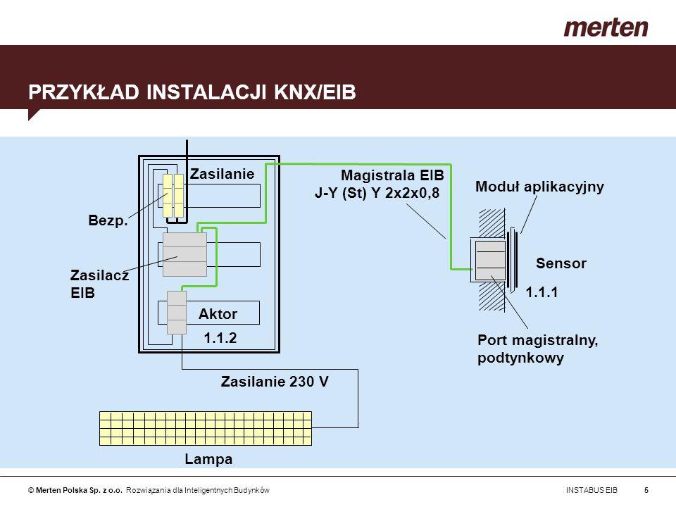© Merten Polska Sp. z o.o. Rozwiązania dla Inteligentnych Budynków INSTABUS EIB5 PRZYKŁAD INSTALACJI KNX/EIB Magistrala EIB J-Y (St) Y 2x2x0,8 Lampa Z