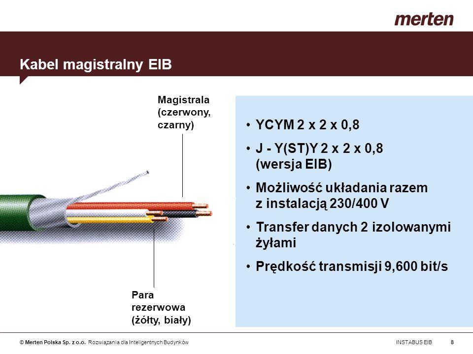 © Merten Polska Sp. z o.o. Rozwiązania dla Inteligentnych Budynków INSTABUS EIB8 Kabel magistralny EIB YCYM 2 x 2 x 0,8 J - Y(ST)Y 2 x 2 x 0,8 (wersja