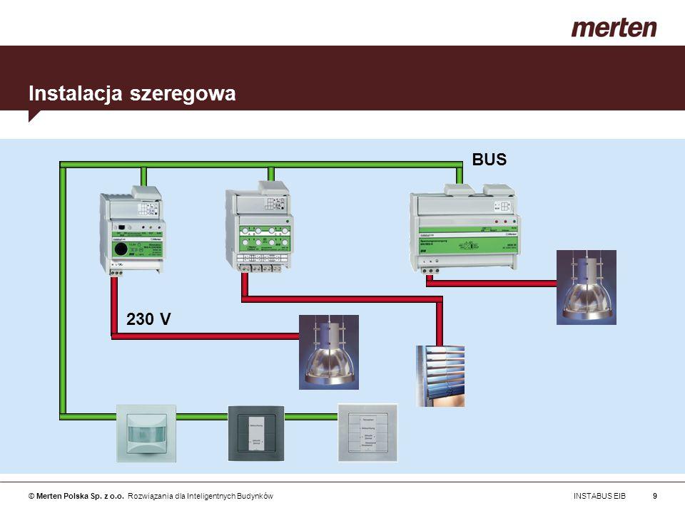 © Merten Polska Sp. z o.o. Rozwiązania dla Inteligentnych Budynków INSTABUS EIB9 Instalacja szeregowa 230 V BUS