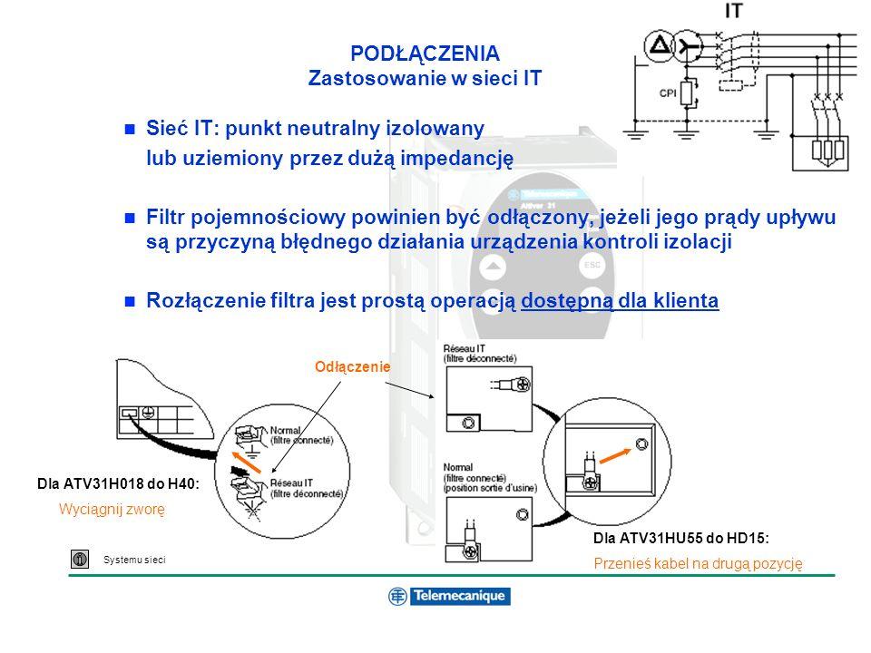 Szkolenie techniczne ATV31 PODŁĄCZENIA Zastosowanie w sieci IT Sieć IT: punkt neutralny izolowany lub uziemiony przez dużą impedancję Filtr pojemności
