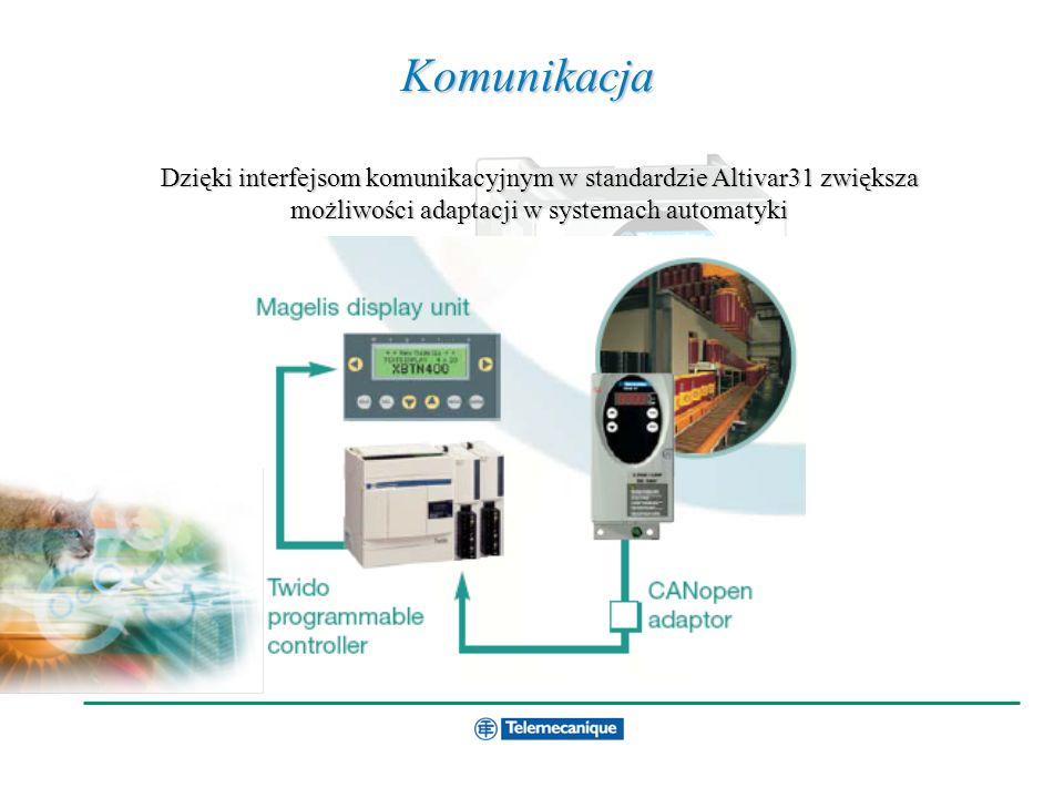 Szkolenie techniczne ATV31 Komunikacja Dzięki interfejsom komunikacyjnym w standardzie Altivar31 zwiększa możliwości adaptacji w systemach automatyki